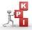 Xây dựng KPIs cho từng chiến dịch.